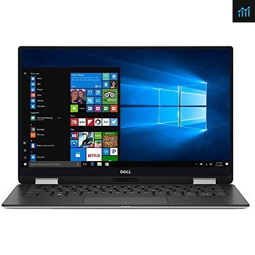 Dell XPS 9365 i7 7th Gen 16gb 512gb m.2 13.3″ FHD Touch 2 in 1 Convertible Notebook – mine away